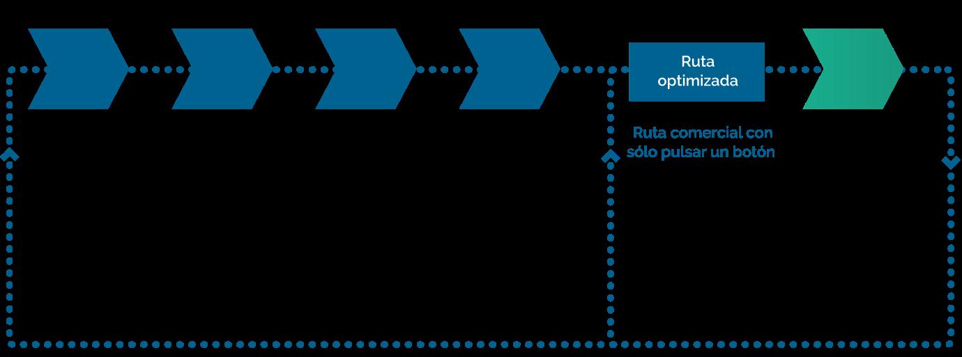 diagramm-es.png